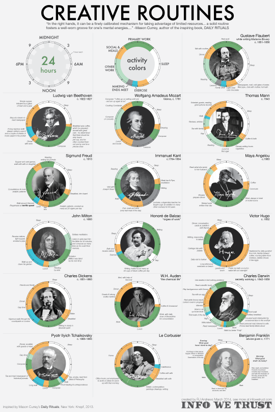 CREATIVE ROUTINES - INFOGRAPHIC